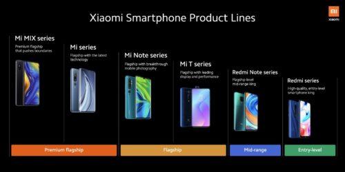 Xiaomi スマホ