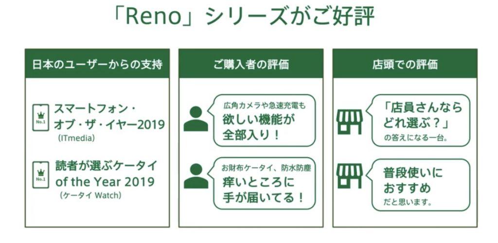 Reno開設